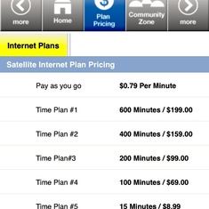 Internet Package Prices